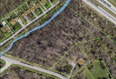 Florence Residential Lots & Land For Sale: 5.088 Acres Boone Aire Road