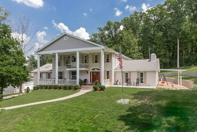 Campbell County Single Family Home For Sale: 1295 Rocky View Drive
