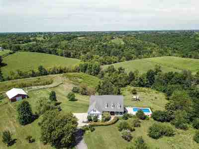 Single Family Home For Sale: 509 Humes Ridge Road