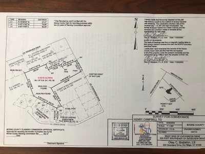 Florence Residential Lots & Land For Sale: 8831 Evergreen Drive
