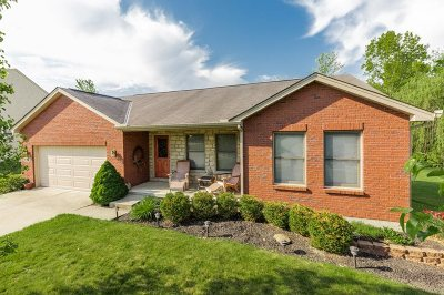 Independence Single Family Home For Sale: 1361 Shenandoah Court