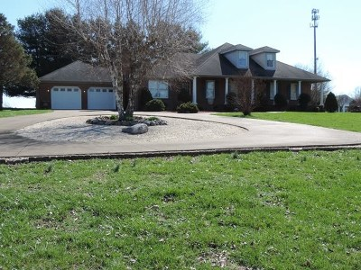 Bowling Green Single Family Home Under Contract: 1402 Three Springs Rd