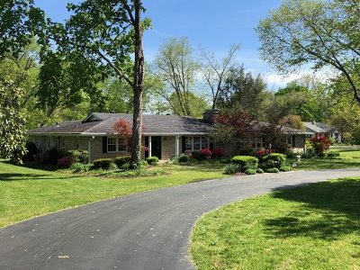 Bowling Green Single Family Home For Sale: 912 Highland Way