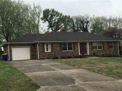 Bowling Green KY Single Family Home Under Contract: $144,500