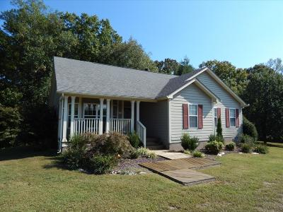 Russell Springs Single Family Home For Sale: 396 Emerald Hill Road