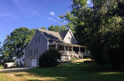 Pulaski County, Wayne County Single Family Home For Sale: 1064 Duncan Ramsey