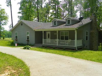 Russell Springs Single Family Home For Sale: 120 Wedgeway Boulevard