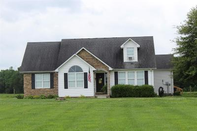 Russell Springs Single Family Home For Sale: 2482 Hwy 3525