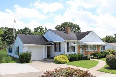 Pulaski County Single Family Home For Sale: 410 Monticello St