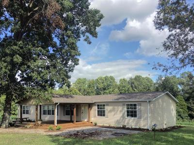 Russell Springs Single Family Home For Sale: 309 Paddington Lane
