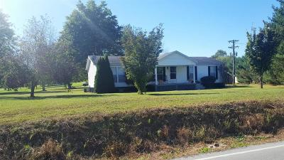 Russell Springs Single Family Home For Sale: 4975 South S. Hwy 76