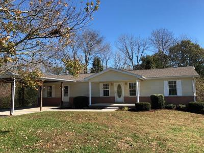 Somerset Single Family Home For Sale: 75 Dakota Drive