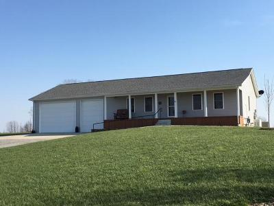 Russell Springs Single Family Home For Sale: 135 V Frank Road