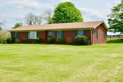 Somerset KY Farm For Sale: $949,000