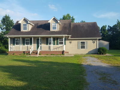 Russell Springs Single Family Home For Sale: 87 Country View Road