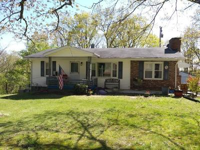 Somerset Single Family Home For Sale: 6871 Rush Branch Road