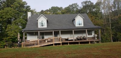 Russell Springs Single Family Home For Sale: 1835 Hwy 1611