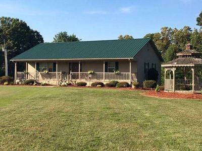 Russell Springs Single Family Home For Sale: 254 Paul Jones Lane