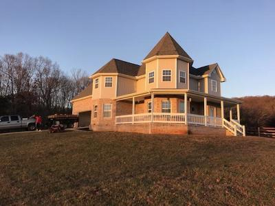 Somerset Single Family Home For Sale: 3074 Rush Branch Road