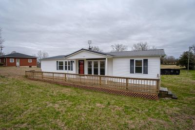 Nancy KY Single Family Home For Sale: $99,900