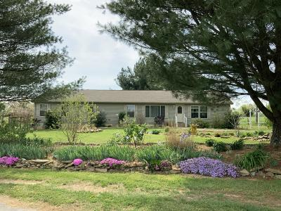 Russell Springs Single Family Home For Sale: 1635 E Brown Ridge Rd