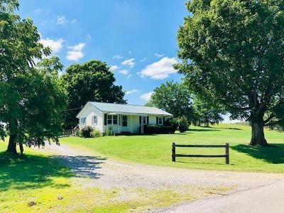 Russell Springs Single Family Home For Sale: 2405 Parks Ridge Road