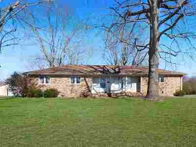 Calloway County Single Family Home For Sale: 716 Fairlane Dr.