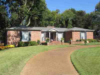 Paducah KY Single Family Home For Sale: $264,900