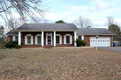 Murray Single Family Home For Sale: 1527 Oxford Dr