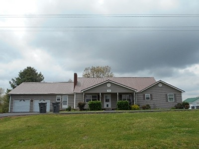 Graves County Single Family Home For Sale: 899 Wingo Rd