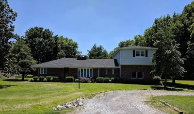 McCracken County Single Family Home For Sale: 8250 Old Cairo Rd.