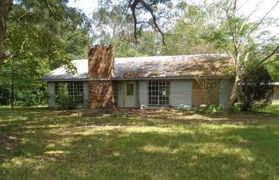 Covington Single Family Home Pending Continue to Show: 20053 A W Galloway Road