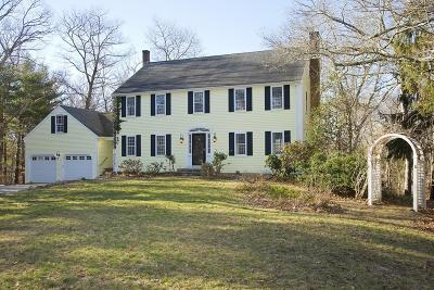 Scituate Single Family Home For Sale: 22 Border St