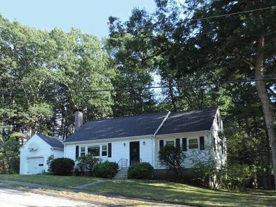 Hudson Single Family Home For Sale: 1 Glen Rd