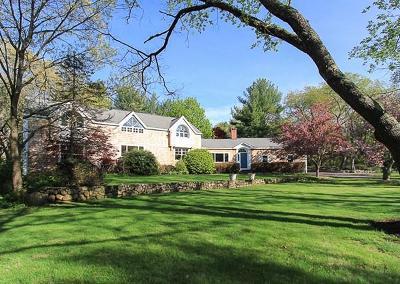 Wenham, Hamilton Single Family Home Price Changed: 200 Sagamore Street