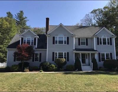 Bellingham Single Family Home Contingent: 81 Highridge Rd