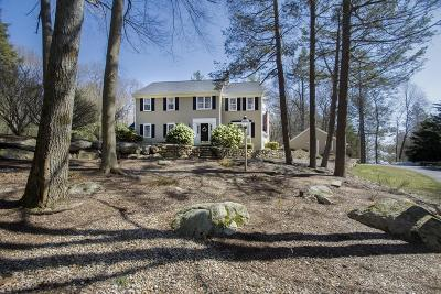 Scituate Single Family Home Under Agreement: 787 First Parish Rd