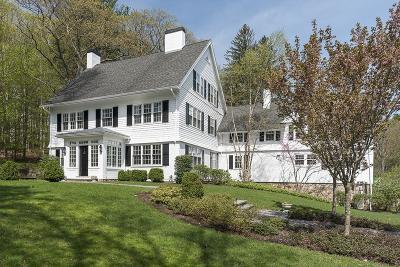 Wenham, Hamilton Single Family Home For Sale: 448 Bay Road