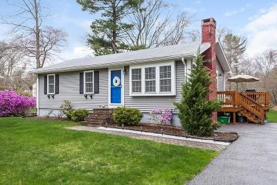 Rockland Single Family Home Under Agreement: 162 Summer St