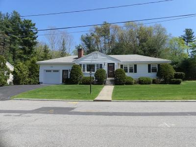 Andover Single Family Home For Sale: 7 Marion Ave