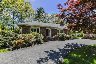 Canton Single Family Home For Sale: 4 Standish Way
