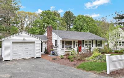 Andover Single Family Home For Sale: 126 High St