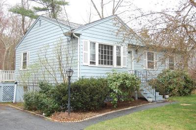 Holliston Single Family Home Under Agreement: 192 Jerrold St