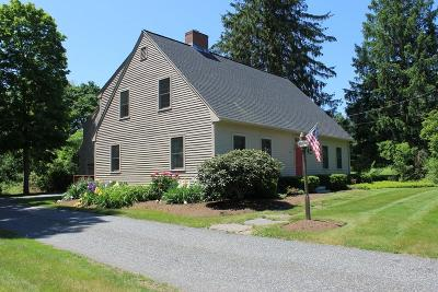 Single Family Home Under Agreement: 194 Hayden Rowe St
