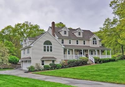 Stoughton Single Family Home Under Agreement: 96 Overlook Rd