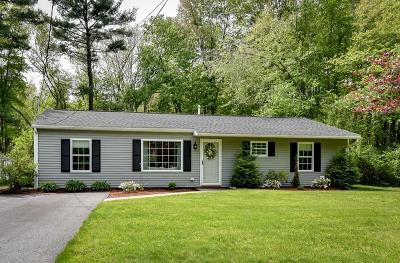 Ashland Single Family Home Under Agreement: 81 Metropolitan Avenue