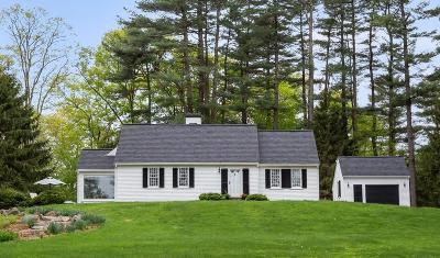 Millis Single Family Home Under Agreement: 190 Village St