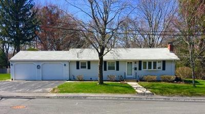 Braintree Single Family Home For Sale: 82 Cross Rd