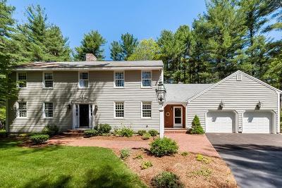 Hanover Single Family Home Under Agreement: 190 Union Street