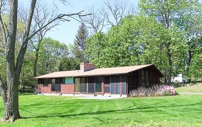 Wenham, Hamilton Single Family Home For Sale: 146 Cherry Street